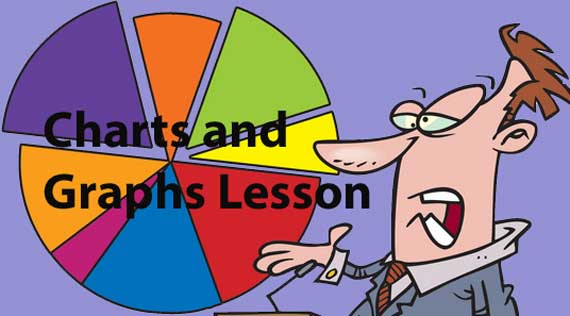 Charts and Graphs Lesson