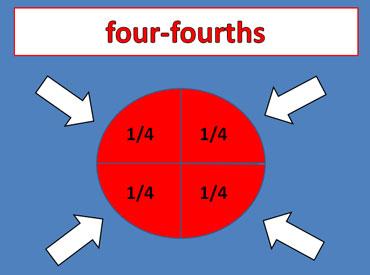 Four Fourths