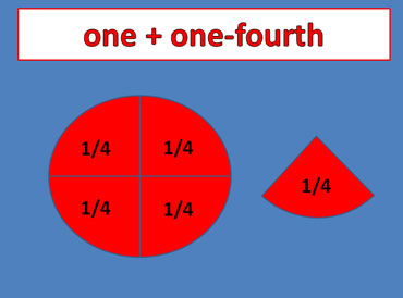 One and One-Fourth