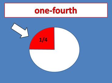 One-Fourth