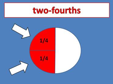 Two-Fourths