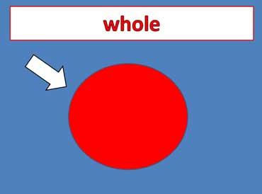 Whole Circle
